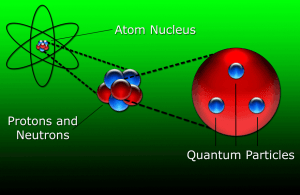 Quantum particles are smallest detectable pieces of this reality.